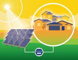 shared-solar